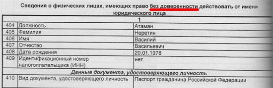Выписка из ЕГЮРЛ об атамане 1 отд. ОКВ СкР